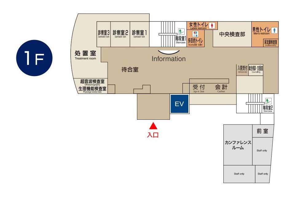 東京国際大堀病院1階フロアマップ
