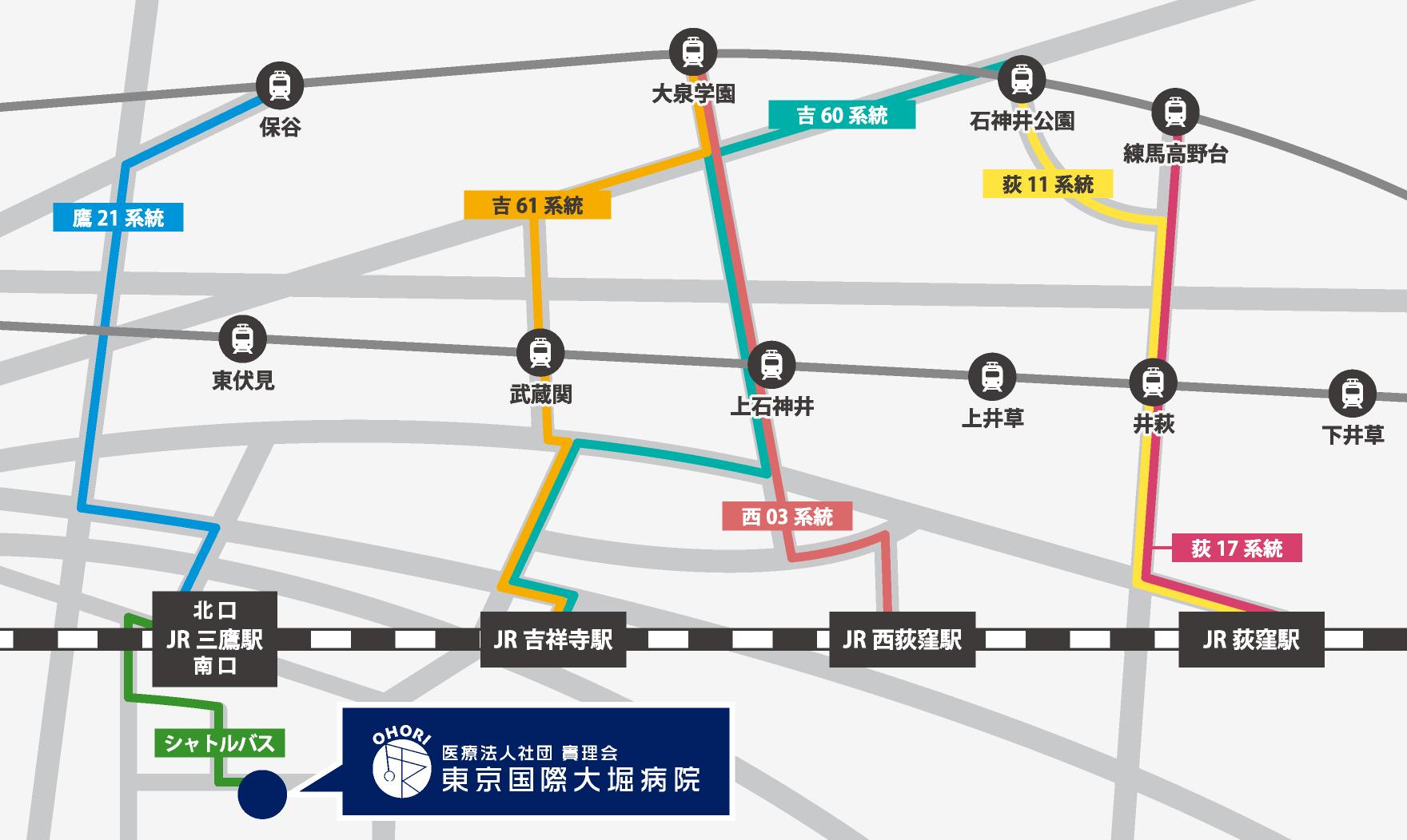 西武池袋線沿線(練馬方面)から東京国際大堀病院までのバスルート