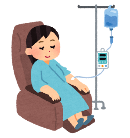 卵巣腫瘍(卵巣がん)の化学療法